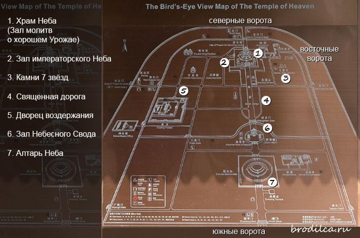 Достопримечательности Храма Неба