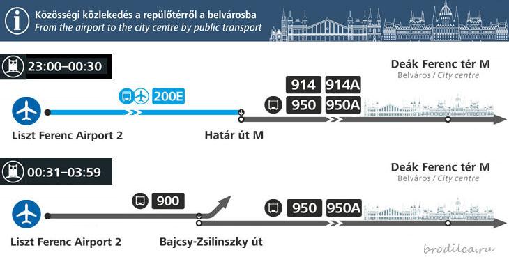 Схема движения ночных автобусов